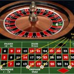 Easiest Bets To Make In Roulette